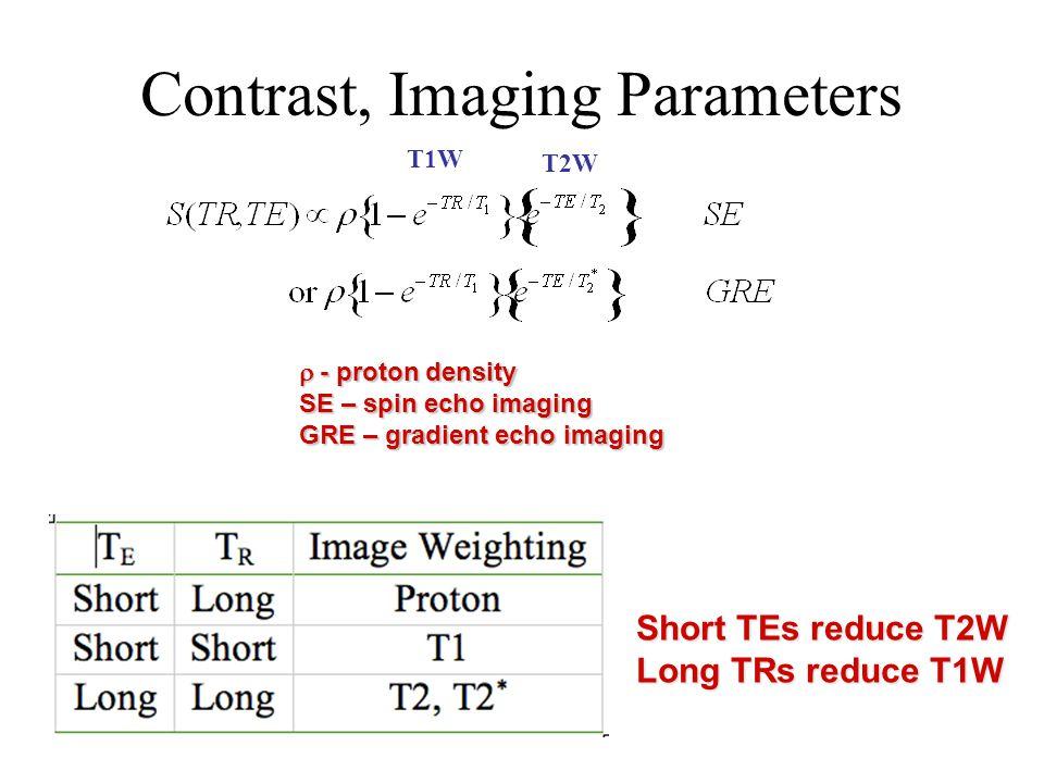 Contrast, Imaging Parameters  - proton density SE – spin echo imaging GRE – gradient echo imaging Short TEs reduce T2W Long TRs reduce T1W T1W T2W