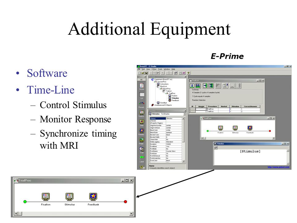 Additional Equipment Software Time-Line –Control Stimulus –Monitor Response –Synchronize timing with MRI E-Prime
