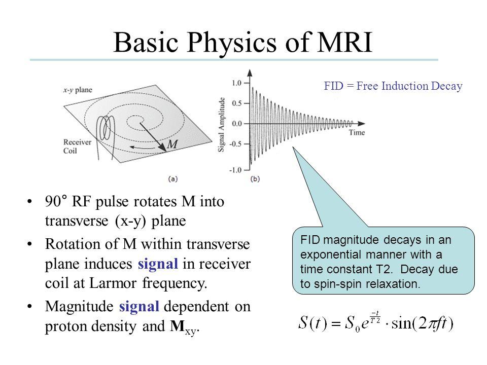 fMRI Study – All Data Raw Data ~200 mBytes Motion Correction ~180 mBytes Other Corrections ~180 mBytes each possibly Spatial Normalization ~ 30 mBytes Statistical Analysis Statistical Parametric Image (128x128x20)< 1 MByte Statistical Parametric Map (2x SPI)> 1 MByte Total Data per subject can be 0.5-1.0 gBytes