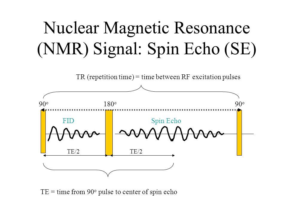 Typical Paradigm Instruction Presentation –stimulation –timing Processing –sensing –decision Response –plan –motor fMRI responses time (s) Trial #1 Trial #2 Presentation Response Behaviour time (s) 0 5 0 5 Figure 7.4 from textbook.
