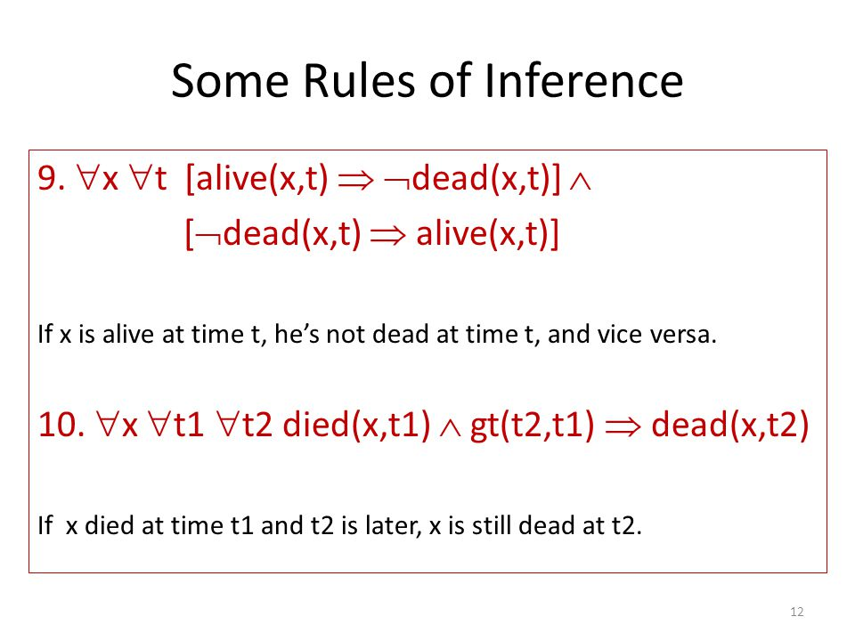 Some Rules of Inference 9.