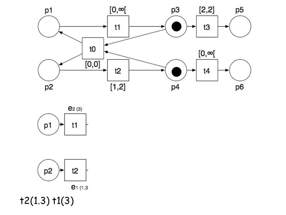 t2(1.3) t1(3)