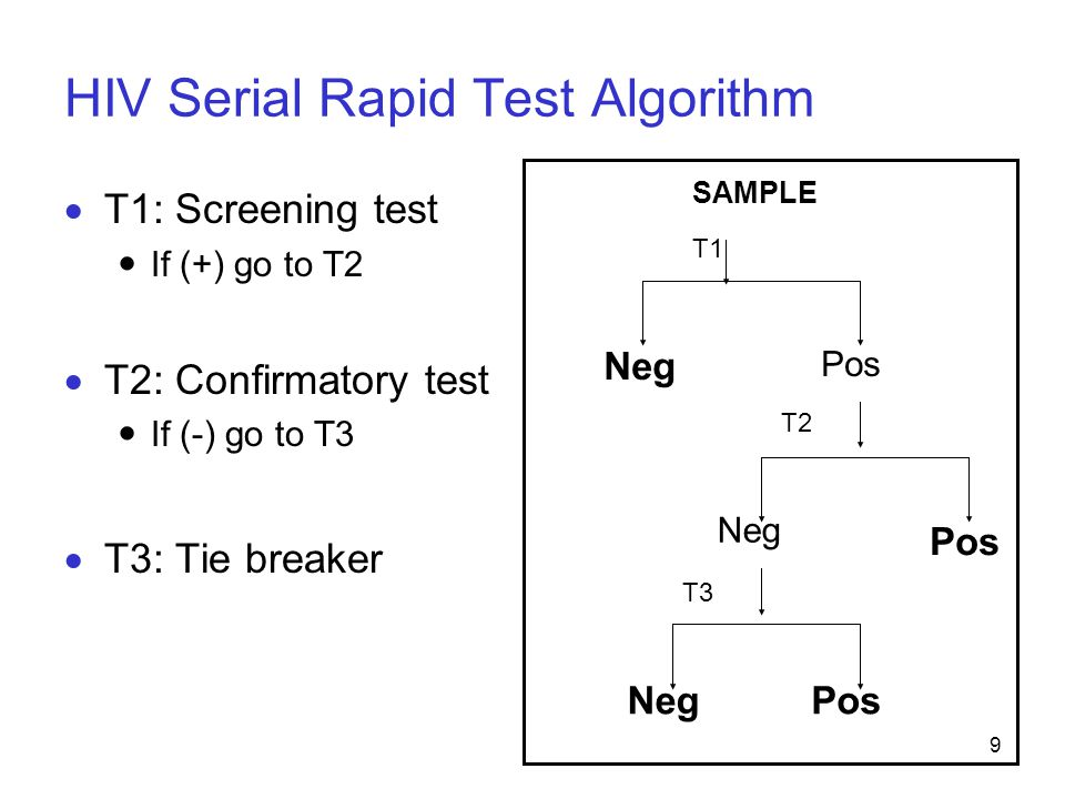 9  T1: Screening test If (+) go to T2  T2: Confirmatory test If (-) go to T3  T3: Tie breaker HIV Serial Rapid Test Algorithm Neg Pos NegPos SAMPLE Neg Pos T1 T3 T2