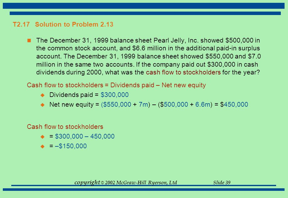 copyright © 2002 McGraw-Hill Ryerson, Ltd Slide 39 T2.17 Solution to Problem 2.13 The December 31, 1999 balance sheet Pearl Jelly, Inc. showed $500,00