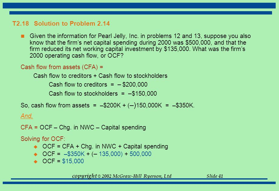 copyright © 2002 McGraw-Hill Ryerson, Ltd Slide 41 T2.18 Solution to Problem 2.14 Given the information for Pearl Jelly, Inc. in problems 12 and 13, s