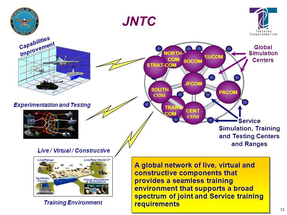 13 JNTC Experimentation and Testing Live / Virtual / Constructive Training Environment JFCOM CENT- COM Global Simulation Centers Service Simulation, T