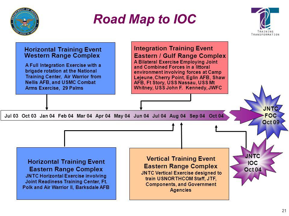 21 Road Map to IOC Jan 04Oct 04Mar 04Jun 04Sep 04Jul 04Oct 03Apr 04May 04Aug 04Feb 04Jul 03 Horizontal Training Event Eastern Range Complex JNTC Horiz