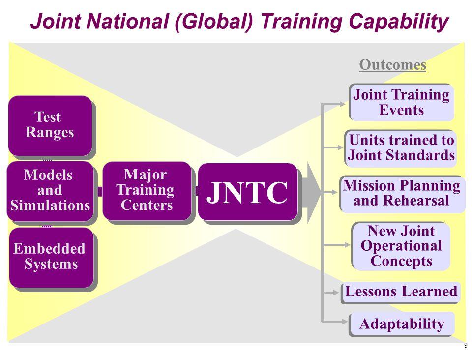 9 Joint National (Global) Training Capability Major Training Centers Major Training Centers Test Ranges Test Ranges Models and Simulations Models and