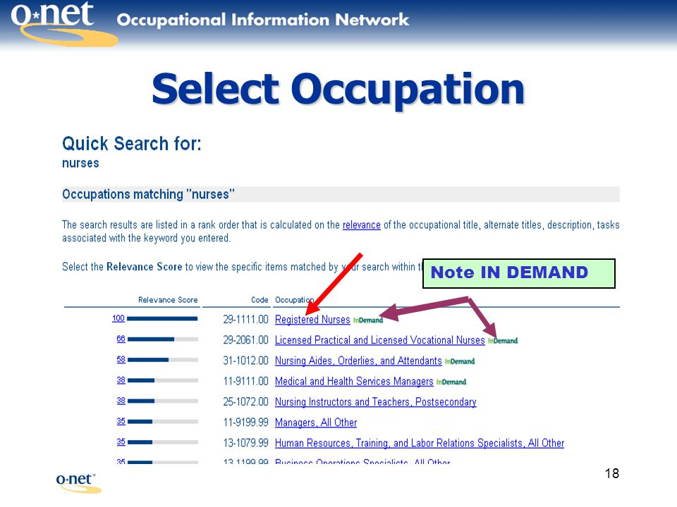 18 Select Occupation Note IN DEMAND