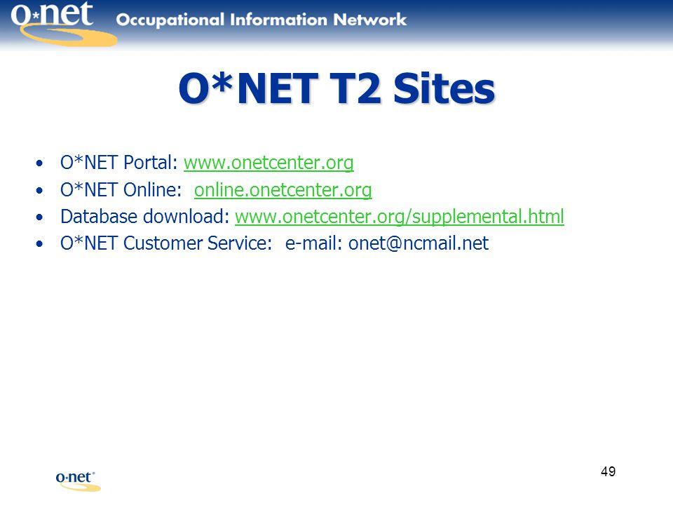 49 O*NET T2 Sites O*NET Portal: www.onetcenter.orgwww.onetcenter.org O*NET Online: online.onetcenter.orgonline.onetcenter.org Database download: www.o