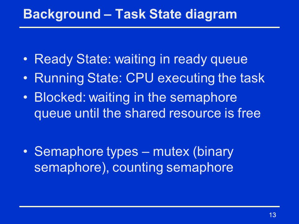 13 Background – Task State diagram Ready State: waiting in ready queue Running State: CPU executing the task Blocked: waiting in the semaphore queue until the shared resource is free Semaphore types – mutex (binary semaphore), counting semaphore