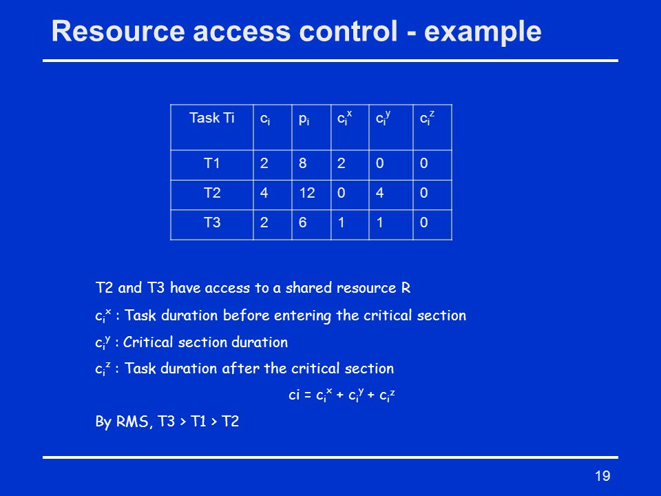 19 Resource access control - example Task Ticici pipi cixcix ciyciy cizciz T128200 T2412040 T326110 T2 and T3 have access to a shared resource R c i x : Task duration before entering the critical section c i y : Critical section duration c i z : Task duration after the critical section ci = c i x + c i y + c i z By RMS, T3 > T1 > T2