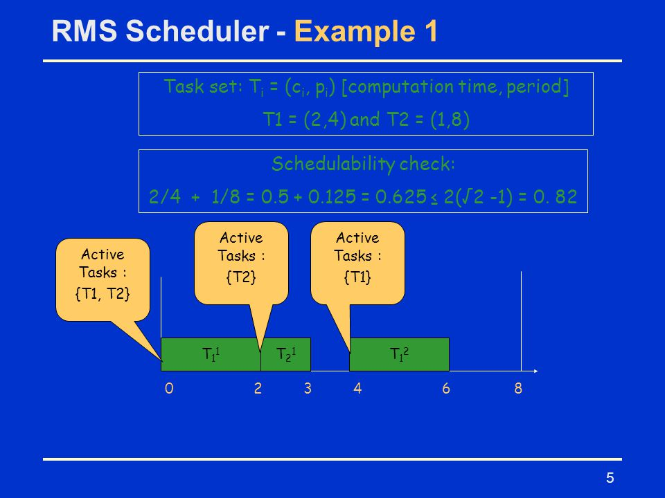 5 RMS Scheduler - Example 1 Task set: T i = (c i, p i ) [computation time, period] T1 = (2,4) and T2 = (1,8) Schedulability check: 2/4 + 1/8 = 0.5 + 0.125 = 0.625 ≤ 2(√2 -1) = 0.
