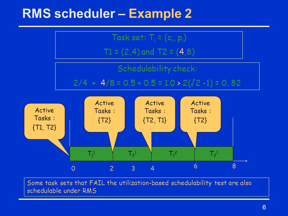 6 RMS scheduler – Example 2 Task set: T i = (c i, p i ) T1 = (2,4) and T2 = (4,8) Schedulability check: 2/4 + 4/8 = 0.5 + 0.5 = 1.0 > 2(√2 -1) = 0.