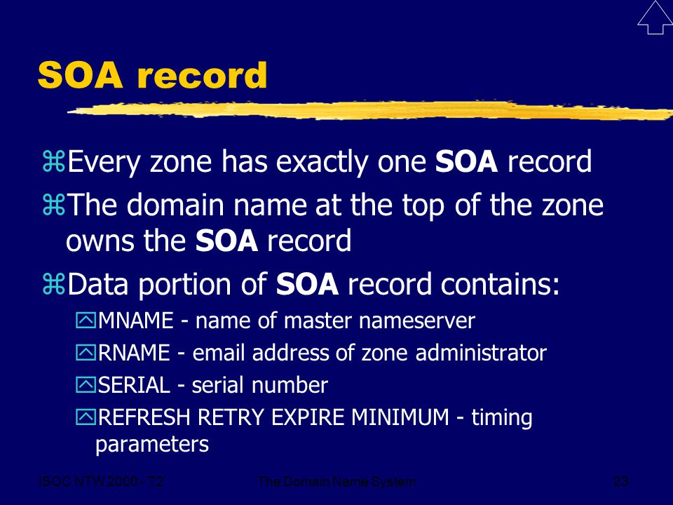 ISOC NTW T2The Domain Name System23 SOA record zEvery zone has exactly one SOA record zThe domain name at the top of the zone owns the SOA record zData portion of SOA record contains: yMNAME - name of master nameserver yRNAME -  address of zone administrator ySERIAL - serial number yREFRESH RETRY EXPIRE MINIMUM - timing parameters
