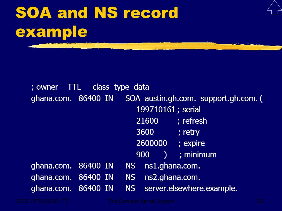 ISOC NTW 2000 - T2The Domain Name System25 SOA and NS record example ; owner TTL class type data ghana.com. 86400 IN SOA austin.gh.com. support.gh.com