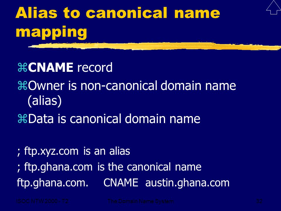 ISOC NTW 2000 - T2The Domain Name System32 Alias to canonical name mapping zCNAME record zOwner is non-canonical domain name (alias) zData is canonica