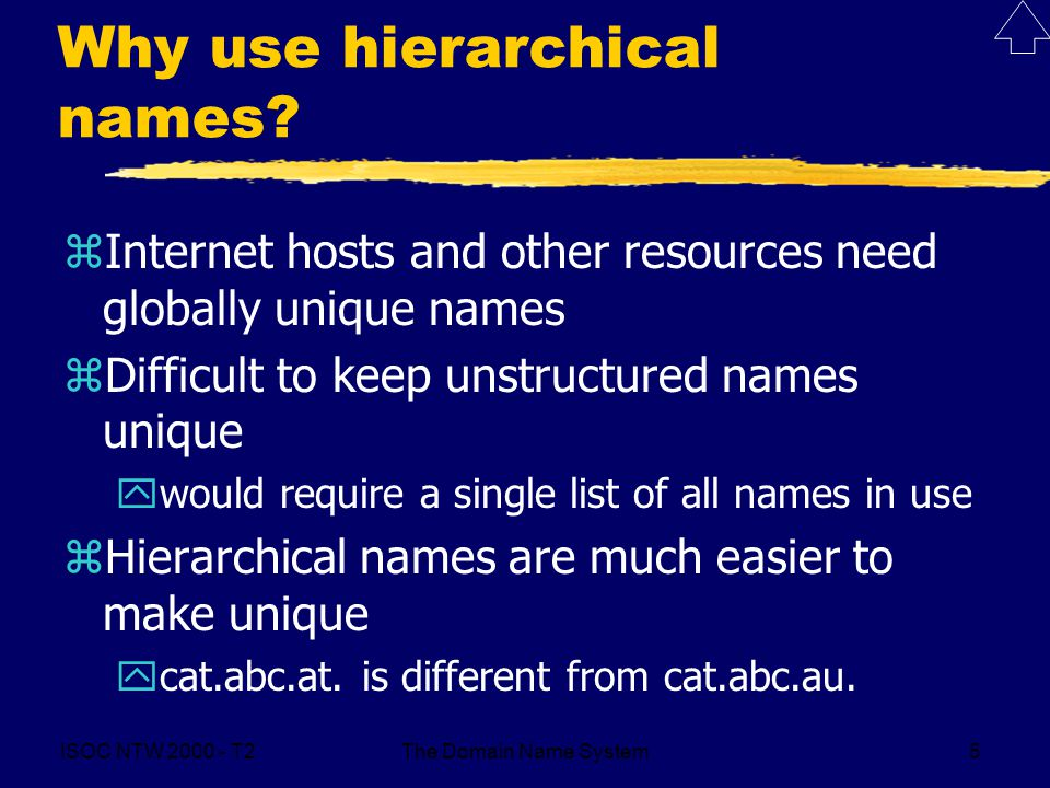 ISOC NTW 2000 - T2The Domain Name System5 Why use hierarchical names? zInternet hosts and other resources need globally unique names zDifficult to kee