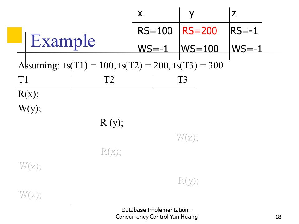 Database Implementation – Concurrency Control Yan Huang18 Example x y z RS=100 RS=200 RS=-1 WS=-1 WS=100 WS=-1
