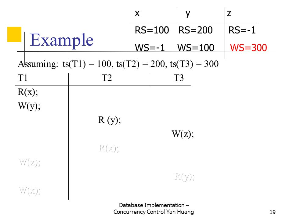 Database Implementation – Concurrency Control Yan Huang19 Example x y z RS=100 RS=200 RS=-1 WS=-1 WS=100 WS=300