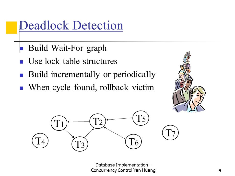 Database Implementation – Concurrency Control Yan Huang4 Deadlock Detection Build Wait-For graph Use lock table structures Build incrementally or periodically When cycle found, rollback victim T1T1 T3T3 T2T2 T6T6 T5T5 T4T4 T7T7