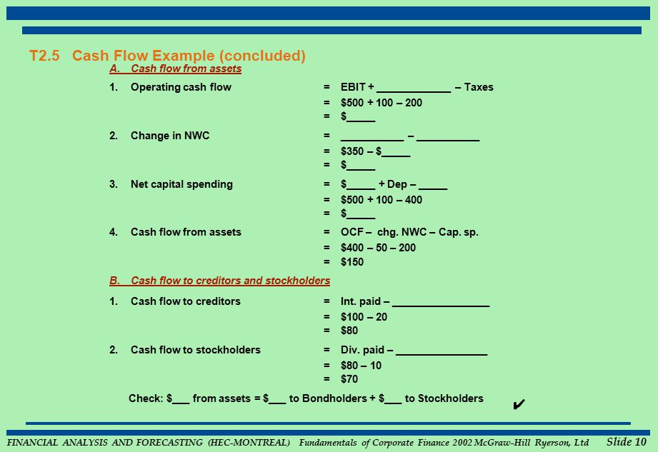 FINANCIAL ANALYSIS AND FORECASTING (HEC-MONTREAL) Fundamentals of Corporate Finance 2002 McGraw-Hill Ryerson, Ltd Slide 10 T2.5 Cash Flow Example (concluded) A.Cash flow from assets 1.Operating cash flow= EBIT + _____________ – Taxes = $500 + 100 – 200 = $_____ 2.Change in NWC= ___________ – ___________ = $350 – $_____ = $_____ 3.Net capital spending= $_____ + Dep – _____ = $500 + 100 – 400 = $_____ 4.Cash flow from assets=OCF – chg.