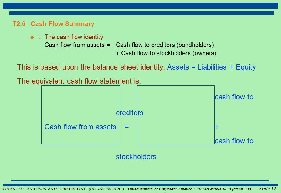 FINANCIAL ANALYSIS AND FORECASTING (HEC-MONTREAL) Fundamentals of Corporate Finance 2002 McGraw-Hill Ryerson, Ltd Slide 12 T2.6 Cash Flow Summary  I.The cash flow identity Cash flow from assets = Cash flow to creditors (bondholders) + Cash flow to stockholders (owners) This is based upon the balance sheet identity: Assets = Liabilities + Equity The equivalent cash flow statement is: cash flow to creditors Cash flow from assets = + cash flow to stockholders