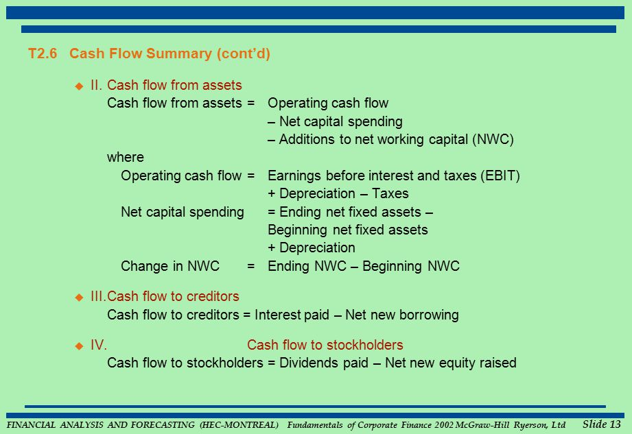 FINANCIAL ANALYSIS AND FORECASTING (HEC-MONTREAL) Fundamentals of Corporate Finance 2002 McGraw-Hill Ryerson, Ltd Slide 13 T2.6 Cash Flow Summary (cont'd)  II.Cash flow from assets Cash flow from assets = Operating cash flow – Net capital spending – Additions to net working capital (NWC) where Operating cash flow = Earnings before interest and taxes (EBIT) + Depreciation – Taxes Net capital spending = Ending net fixed assets – Beginning net fixed assets + Depreciation Change in NWC = Ending NWC – Beginning NWC  III.Cash flow to creditors Cash flow to creditors = Interest paid – Net new borrowing  IV.Cash flow to stockholders Cash flow to stockholders = Dividends paid – Net new equity raised