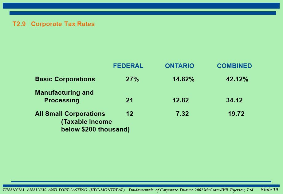 FINANCIAL ANALYSIS AND FORECASTING (HEC-MONTREAL) Fundamentals of Corporate Finance 2002 McGraw-Hill Ryerson, Ltd Slide 19 T2.9 Corporate Tax Rates FE