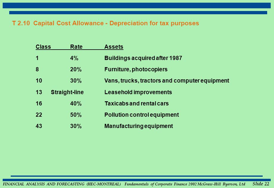 FINANCIAL ANALYSIS AND FORECASTING (HEC-MONTREAL) Fundamentals of Corporate Finance 2002 McGraw-Hill Ryerson, Ltd Slide 22 T 2.10 Capital Cost Allowance - Depreciation for tax purposes ClassRateAssets 14%Buildings acquired after 1987 820%Furniture, photocopiers 1030%Vans, trucks, tractors and computer equipment 13 Straight-lineLeasehold improvements 1640%Taxicabs and rental cars 2250%Pollution control equipment 4330%Manufacturing equipment