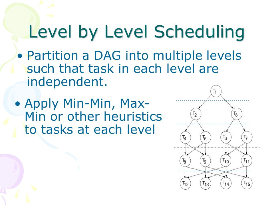 Level by Level Scheduling Partition a DAG into multiple levels such that task in each level are independent.