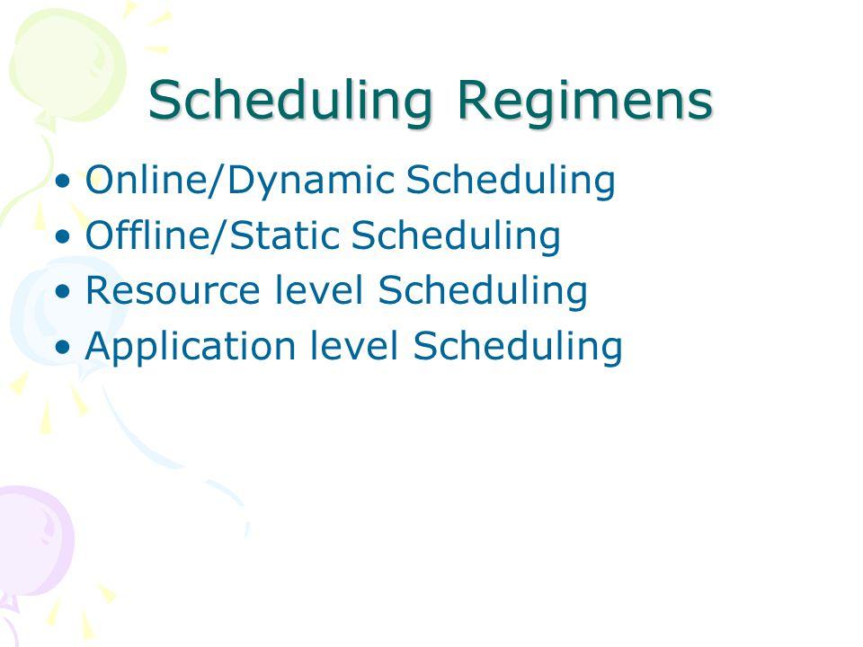 Scheduling Regimens Online/Dynamic Scheduling Offline/Static Scheduling Resource level Scheduling Application level Scheduling
