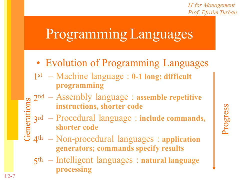 IT for Management Prof. Efraim Turban T2-7 Programming Languages Evolution of Programming Languages –Machine language : 0-1 long; difficult programmin