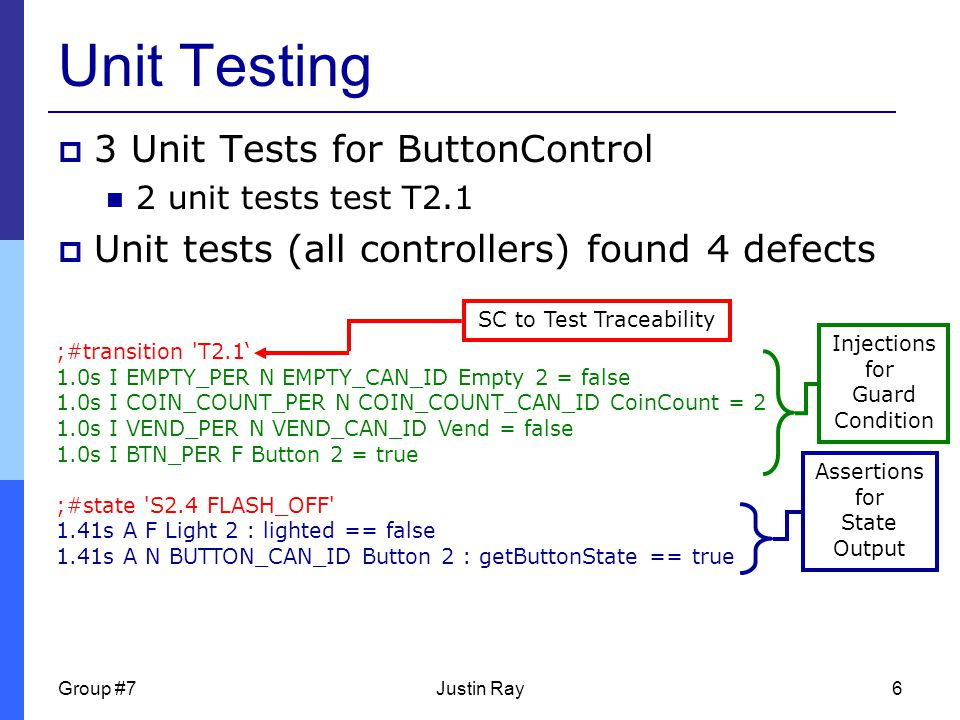Group #7Justin Ray6 Unit Testing  3 Unit Tests for ButtonControl 2 unit tests test T2.1  Unit tests (all controllers) found 4 defects ;#transition T2.1' 1.0s I EMPTY_PER N EMPTY_CAN_ID Empty 2 = false 1.0s I COIN_COUNT_PER N COIN_COUNT_CAN_ID CoinCount = 2 1.0s I VEND_PER N VEND_CAN_ID Vend = false 1.0s I BTN_PER F Button 2 = true ;#state S2.4 FLASH_OFF 1.41s A F Light 2 : lighted == false 1.41s A N BUTTON_CAN_ID Button 2 : getButtonState == true Injections for Guard Condition Assertions for State Output SC to Test Traceability
