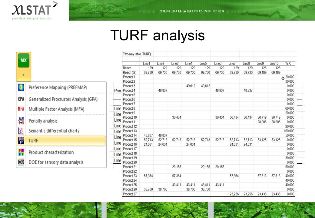 TURF analysis