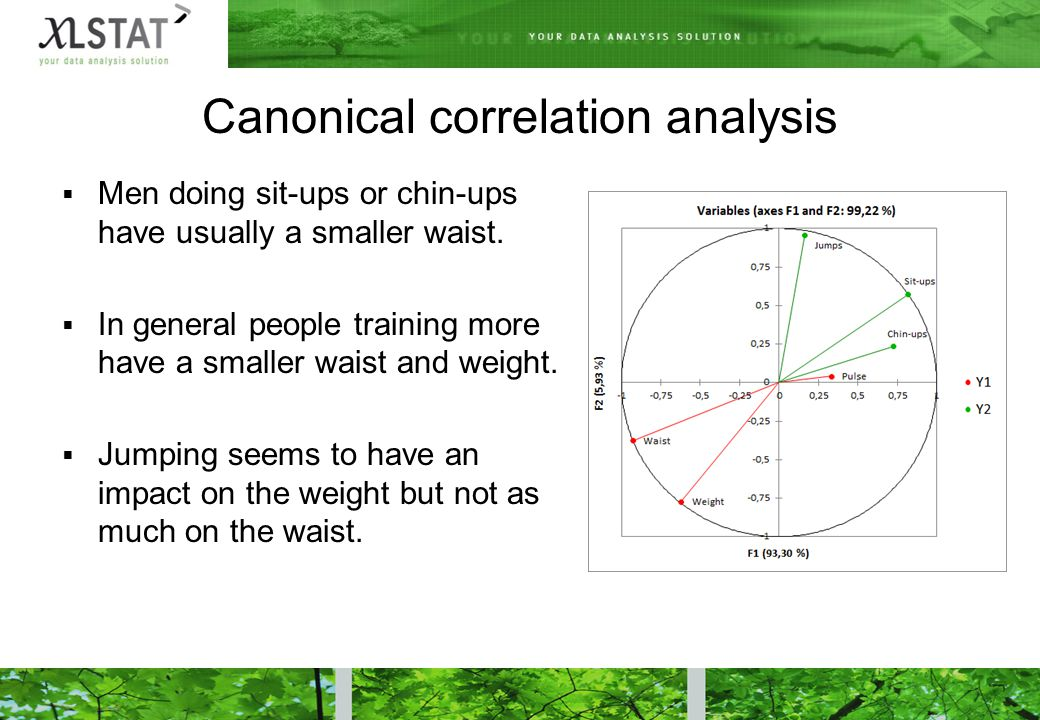 Canonical correlation analysis  Men doing sit-ups or chin-ups have usually a smaller waist.