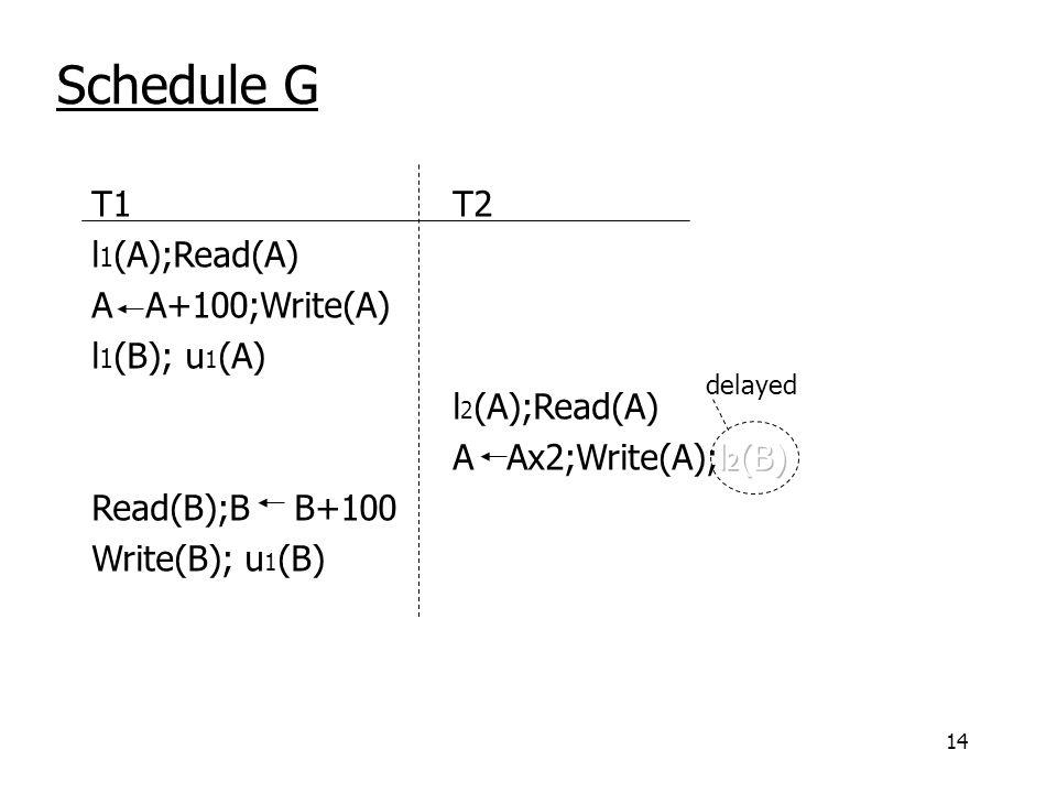 14 Schedule G delayed