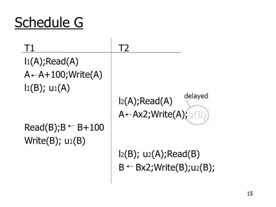 15 Schedule G delayed