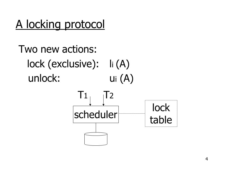 4 A locking protocol Two new actions: lock (exclusive):l i (A) unlock:u i (A) scheduler T 1 T 2 lock table