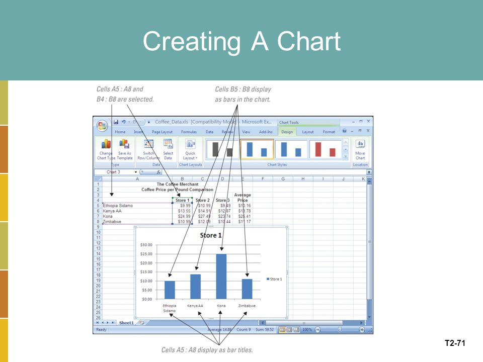 T2-71 Creating A Chart