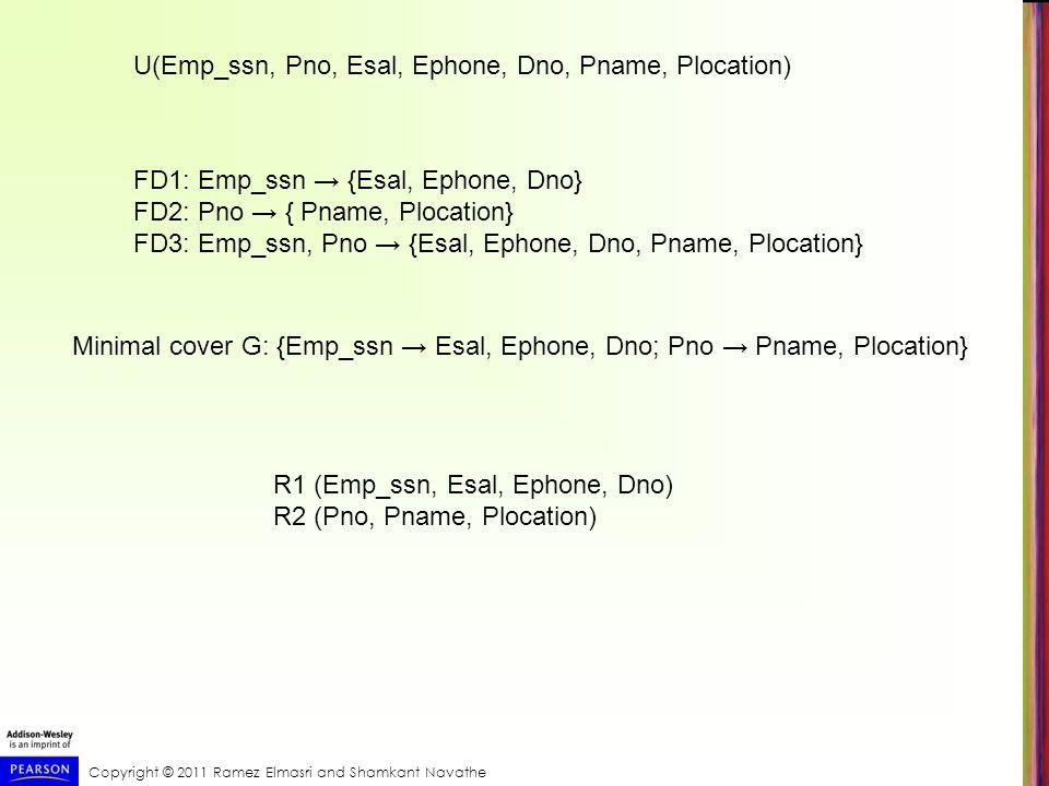 Copyright © 2011 Ramez Elmasri and Shamkant Navathe FD1: Emp_ssn → {Esal, Ephone, Dno} FD2: Pno → { Pname, Plocation} FD3: Emp_ssn, Pno → {Esal, Ephone, Dno, Pname, Plocation} Minimal cover G: {Emp_ssn → Esal, Ephone, Dno; Pno → Pname, Plocation} R1 (Emp_ssn, Esal, Ephone, Dno) R2 (Pno, Pname, Plocation) U(Emp_ssn, Pno, Esal, Ephone, Dno, Pname, Plocation)