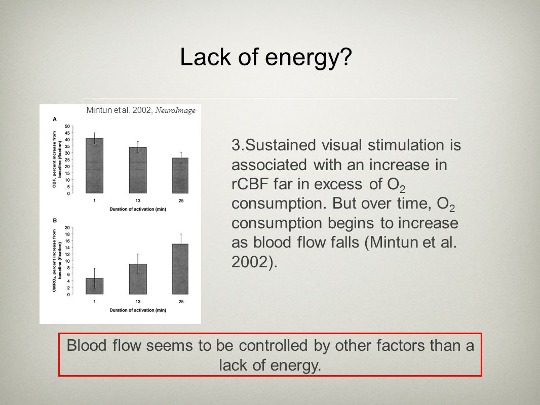 3.Sustained visual stimulation is associated with an increase in rCBF far in excess of O 2 consumption.