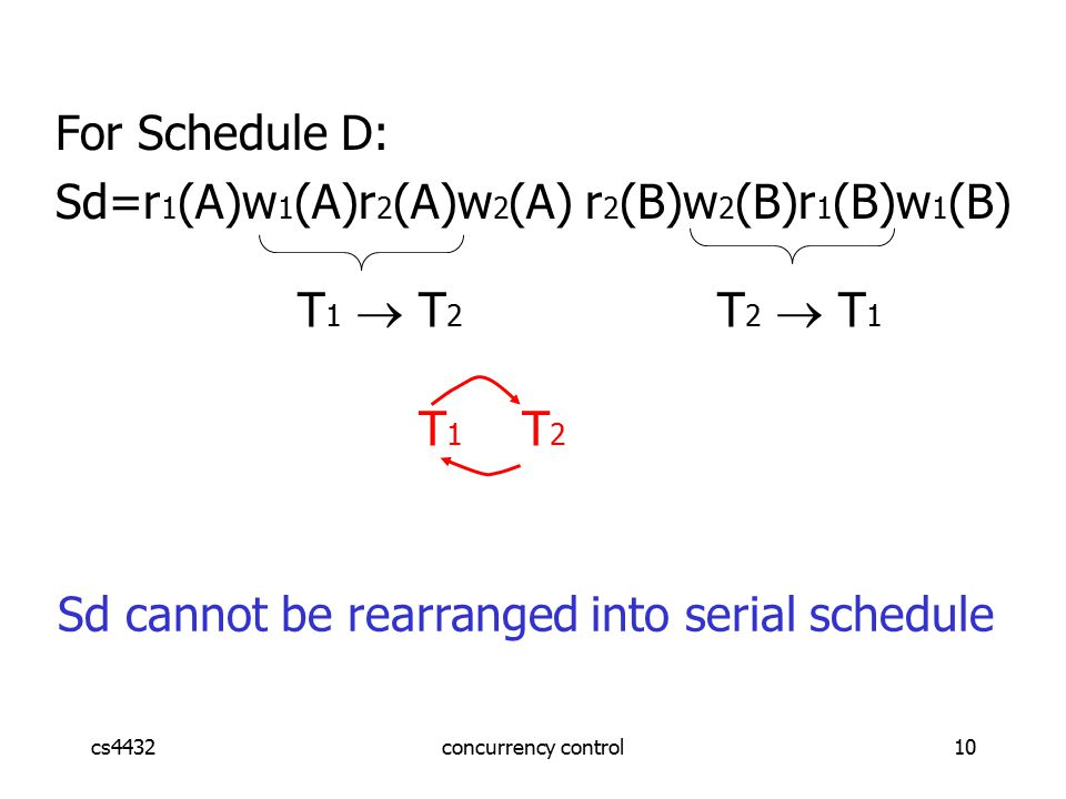 cs4432concurrency control10 For Schedule D: Sd=r 1 (A)w 1 (A)r 2 (A)w 2 (A) r 2 (B)w 2 (B)r 1 (B)w 1 (B) T 1  T 2 T 2  T 1 T 1 T 2 Sd cannot be rearranged into serial schedule