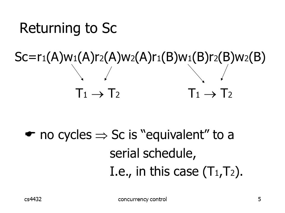 cs4432concurrency control5 Returning to Sc Sc=r 1 (A)w 1 (A)r 2 (A)w 2 (A)r 1 (B)w 1 (B)r 2 (B)w 2 (B) T 1  T 2 T 1  T 2  no cycles  Sc is equivalent to a serial schedule, I.e., in this case (T 1,T 2 ).