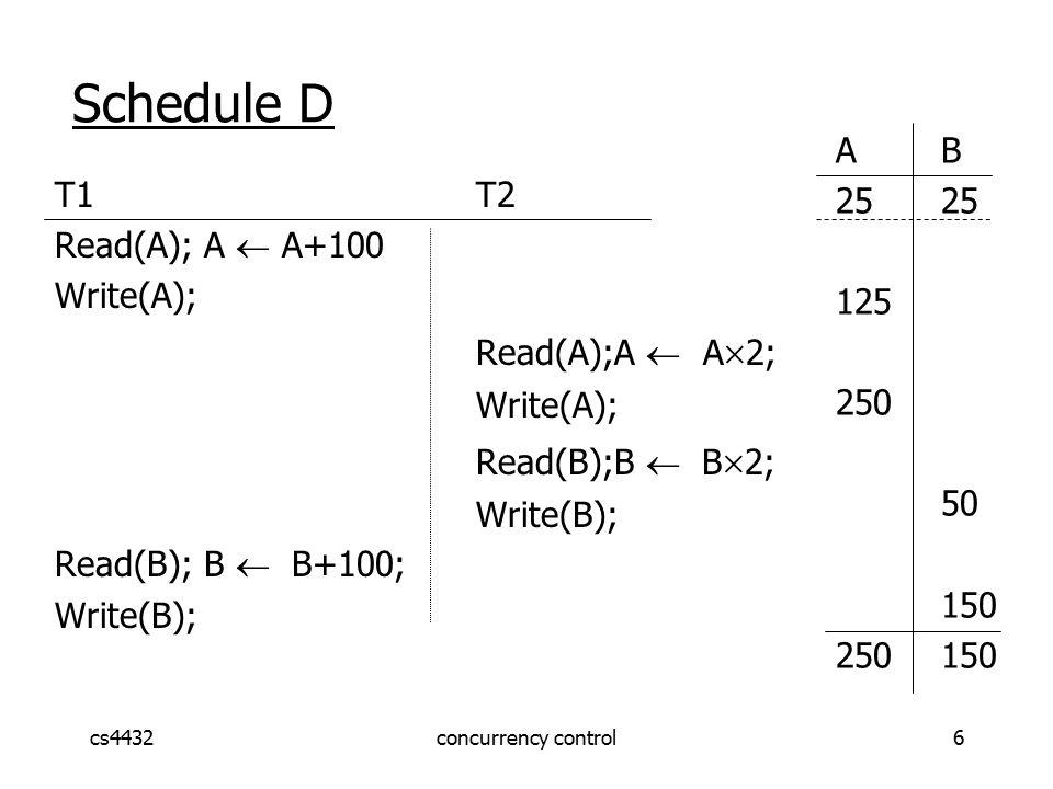 cs4432concurrency control6 Schedule D T1T2 Read(A); A  A+100 Write(A); Read(A);A  A  2; Write(A); Read(B);B  B  2; Write(B); Read(B); B  B+100; Write(B); AB25 125 250 50 150 250150