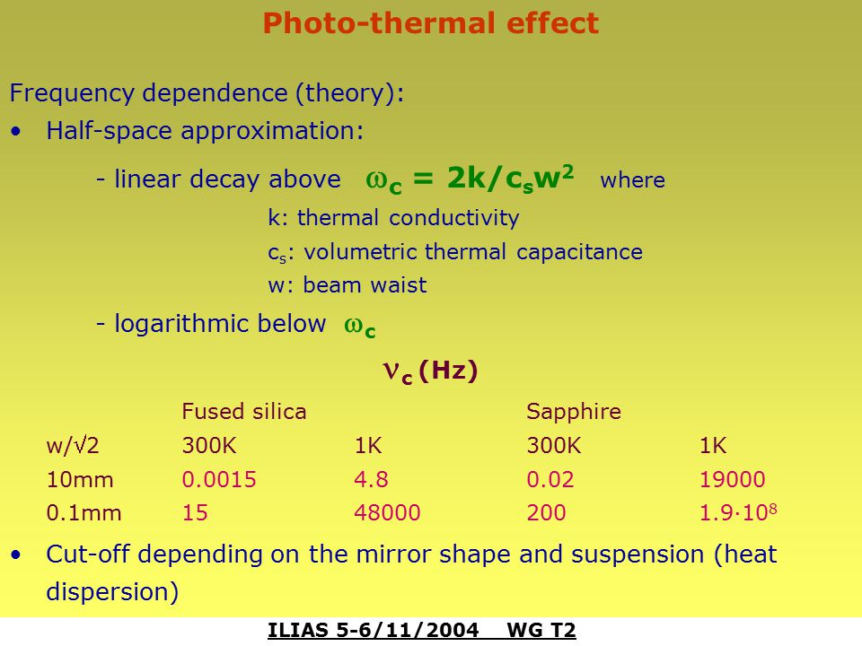ILIAS 5-6/11/2004 WG T2 Photo-thermal effect Frequency dependence (theory): Half-space approximation: - linear decay above  c = 2k/c s w 2 where k: t