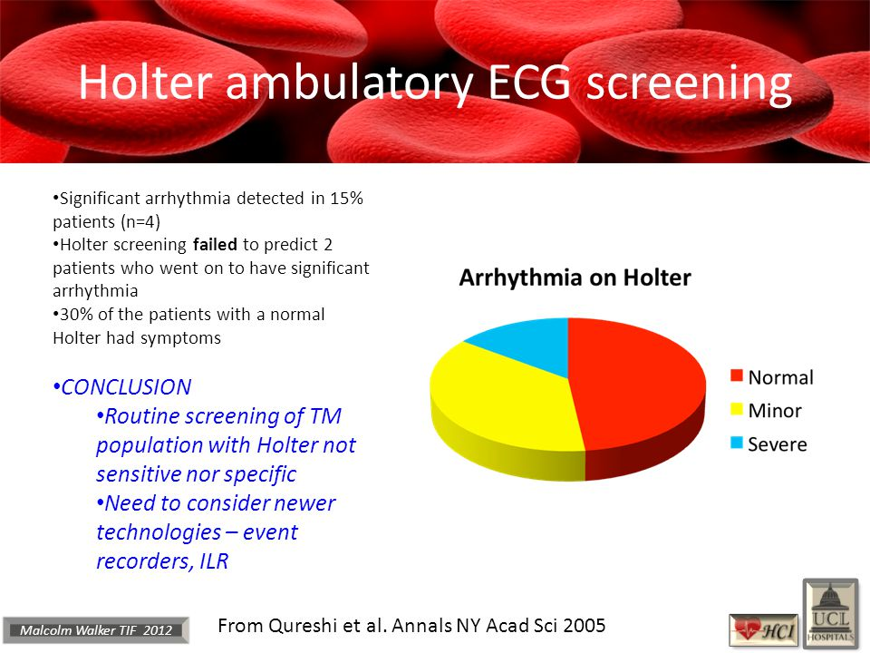Malcolm Walker TIF 2012 Holter ambulatory ECG screening Holter screening failed to predict 2 patients From Qureshi et al.