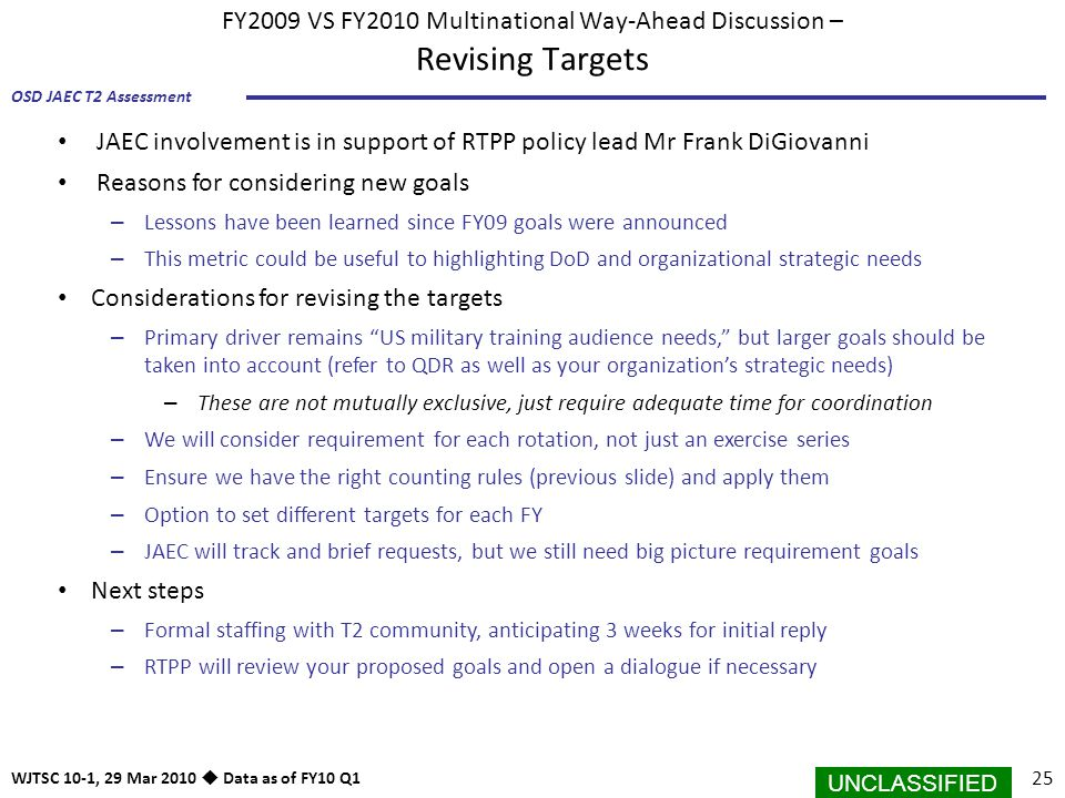 UNCLASSIFIED 25 OSD JAEC T2 Assessment WJTSC 10-1, 29 Mar 2010  Data as of FY10 Q1 FY2009 VS FY2010 Multinational Way-Ahead Discussion – Revising Tar
