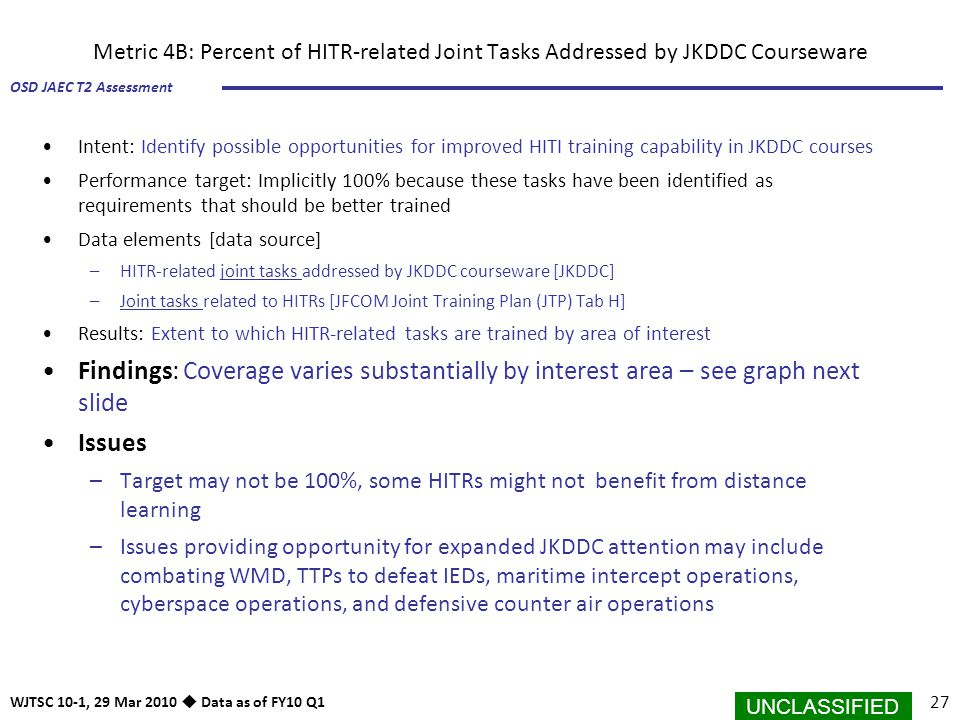 UNCLASSIFIED 27 OSD JAEC T2 Assessment WJTSC 10-1, 29 Mar 2010  Data as of FY10 Q1 Intent: Identify possible opportunities for improved HITI training