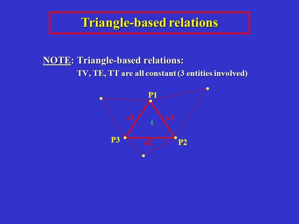 Triangle-based relations NOTE: Triangle-based relations: TV, TE, TT are all constant (3 entities involved) TV, TE, TT are all constant (3 entities involved) t e1 P1 e2 e3 P2 P3